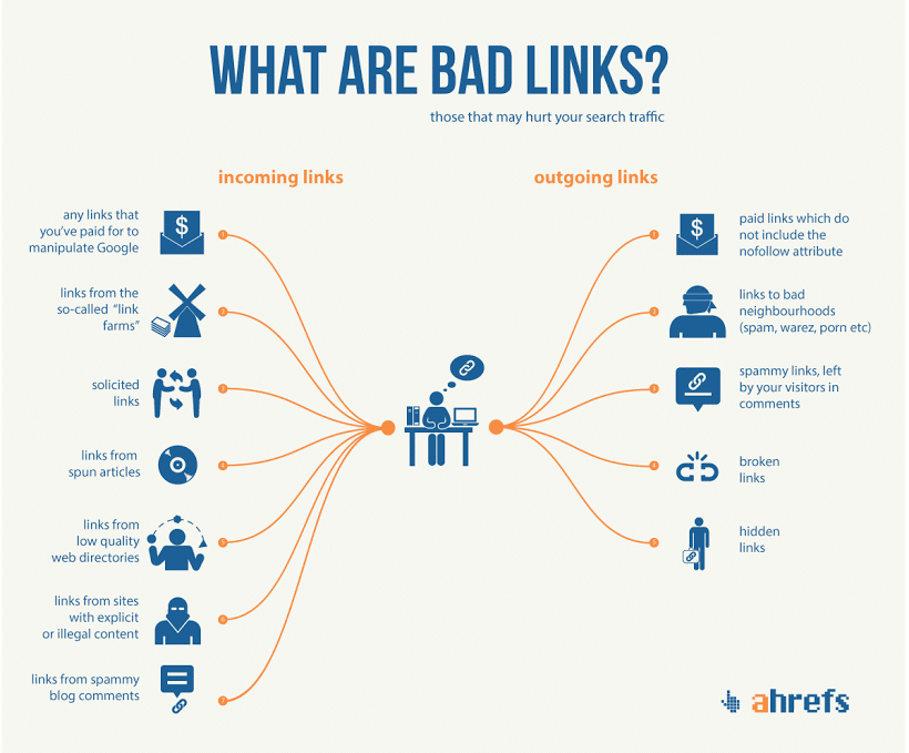 What are bad links?