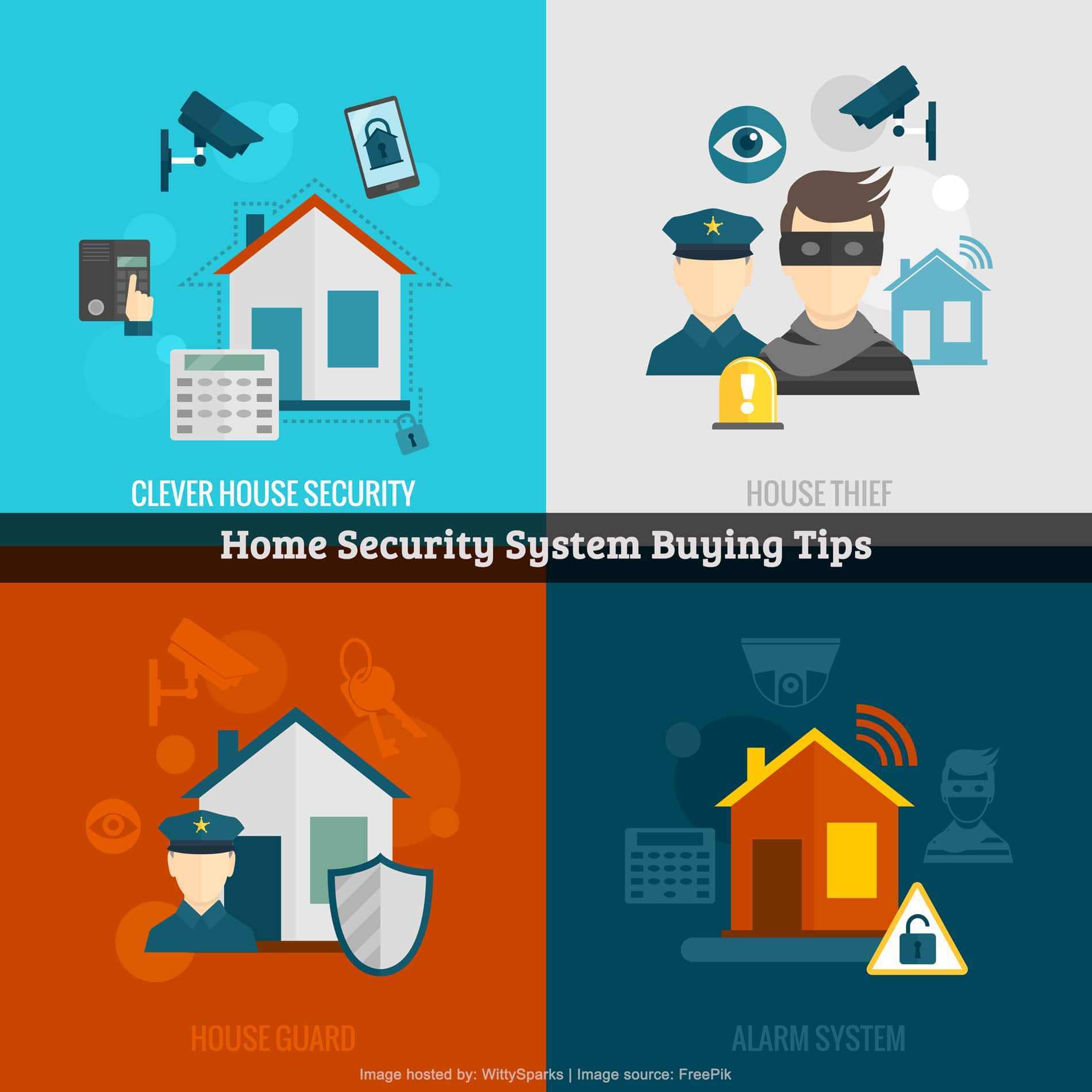 Home Security System Buying Tips