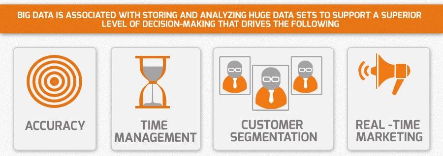 big data and huge data sets