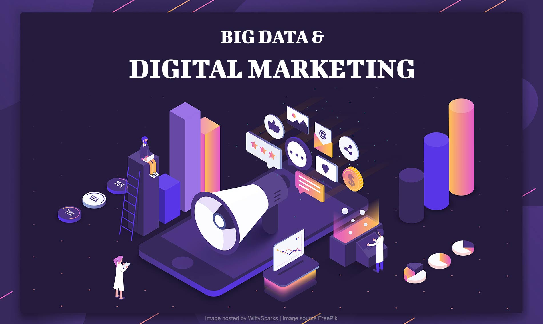 Benefits of using Big Data for Digital Marketing