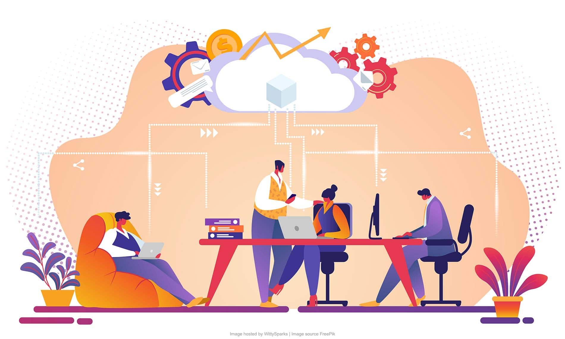 Future of Business technology and cloud computing
