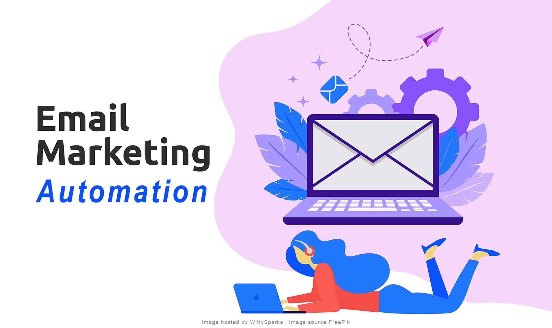 Email marketing automation strategy.