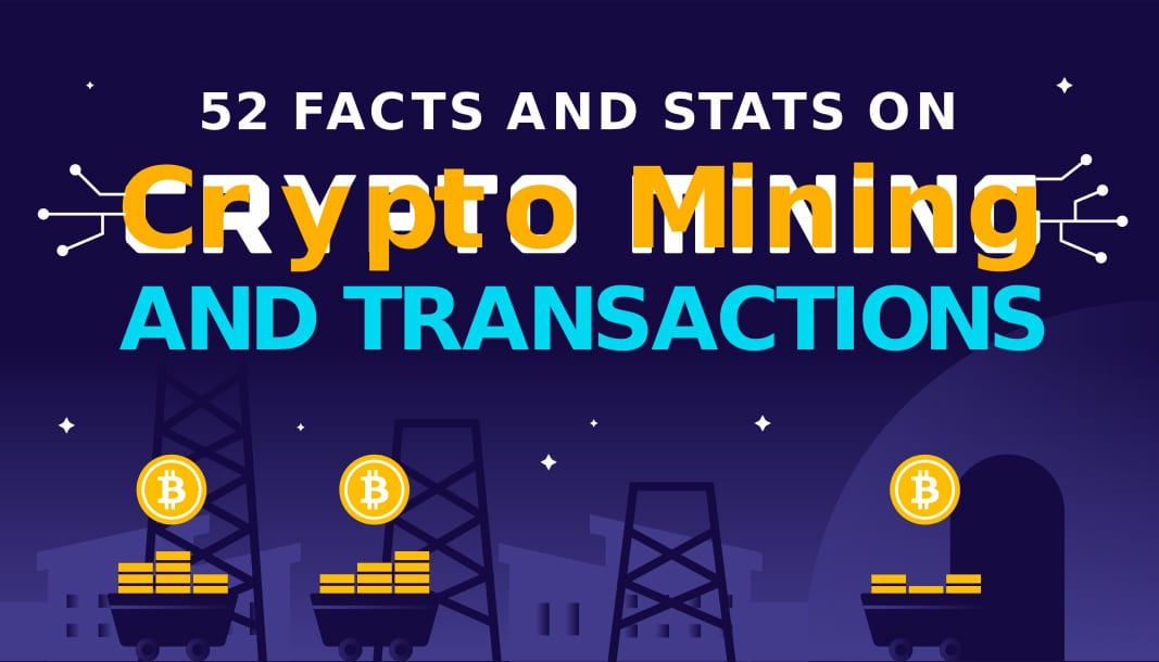 Facts and stats of crypto mining and transactions