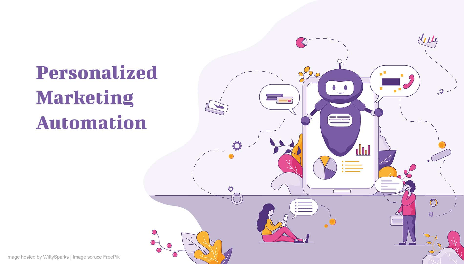 Personalized Marketing Automation
