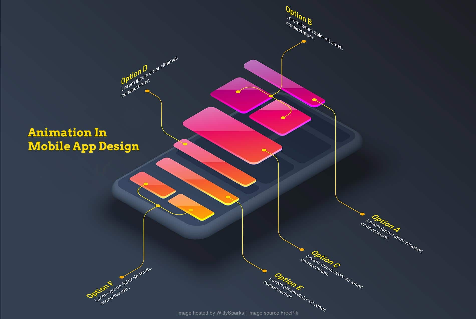Animation in mobile app design
