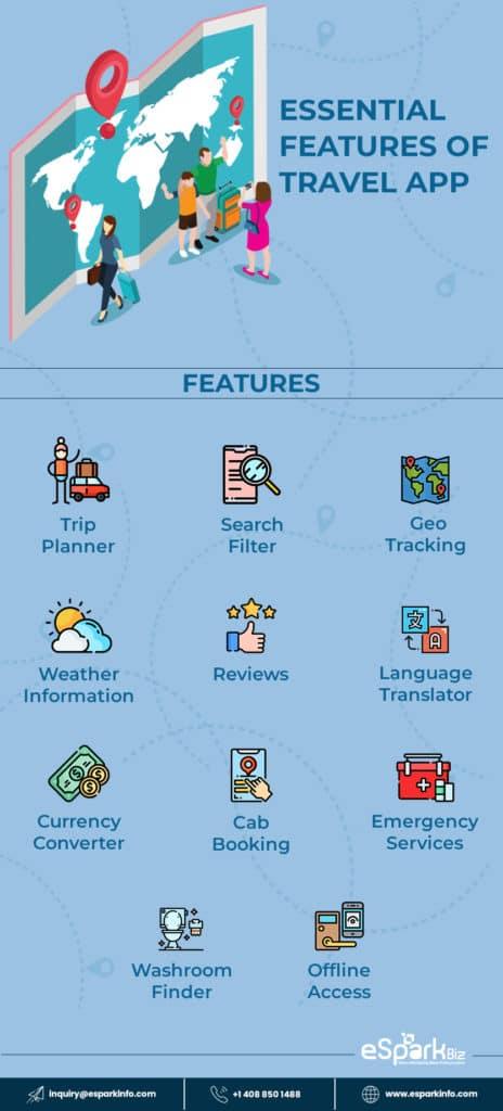 Essential Features of Travel App