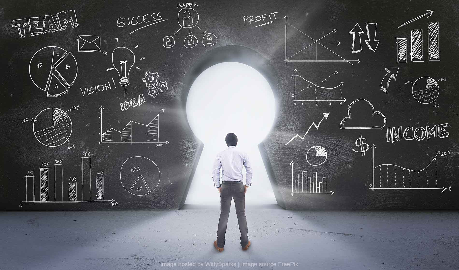 Goals and objectives for business success
