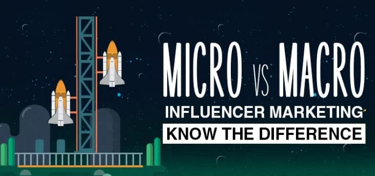 Micro vs Macro Influencer Marketing - Understand the difference.