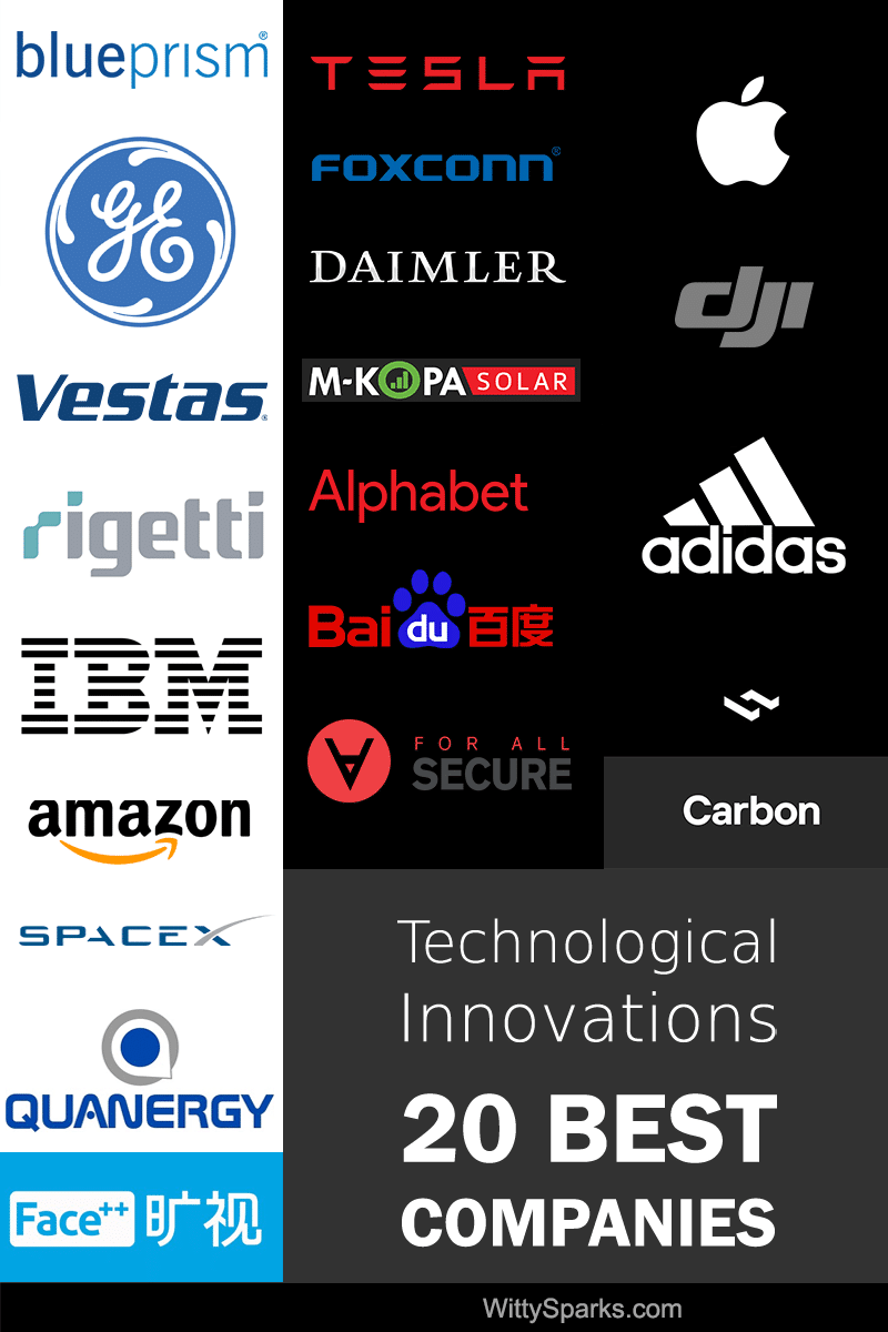 Technological Innovations - 20 Best Companies