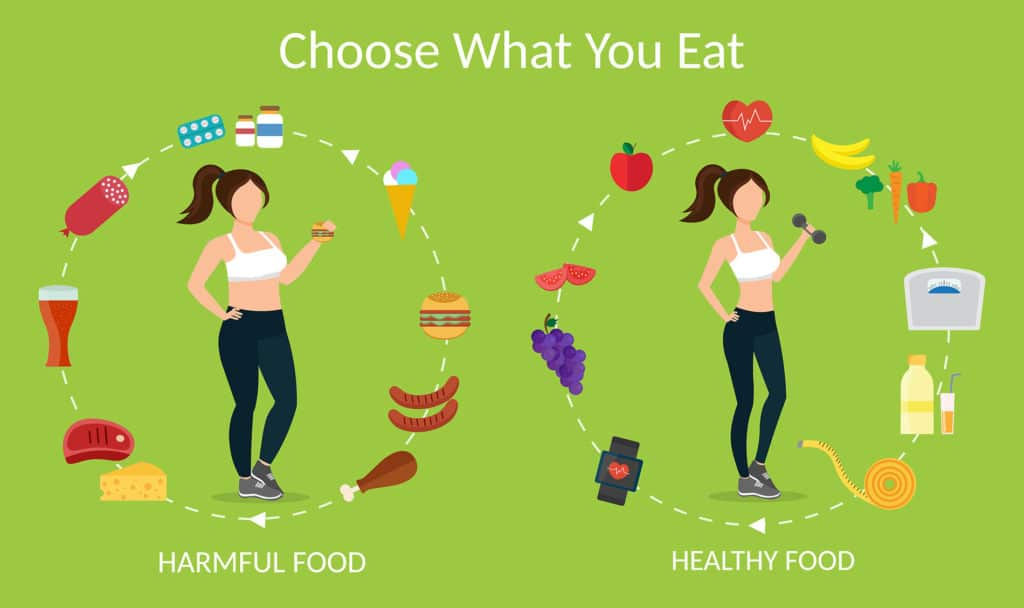 Have healthy lifestyle with proper diet and fitness