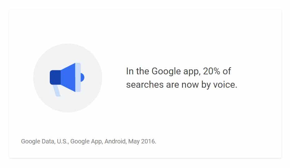 Google App Voice Search Stats