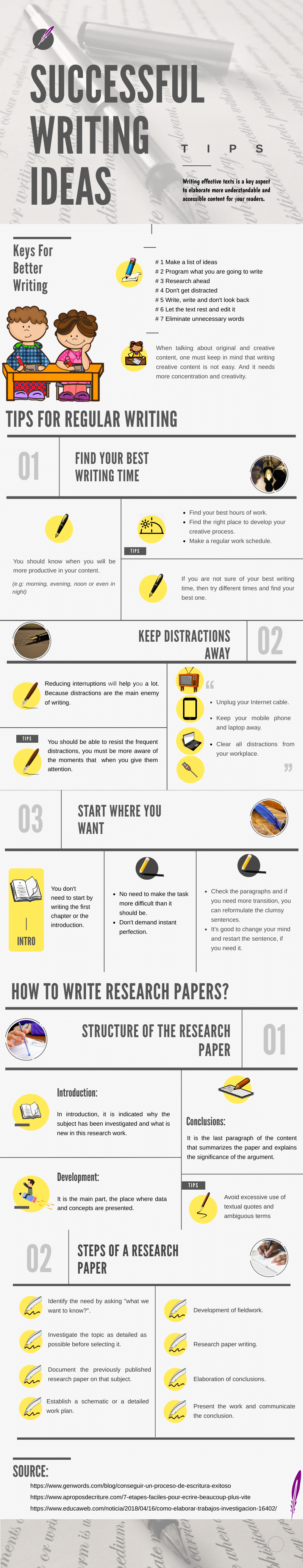 Successful writing ideas - infographic