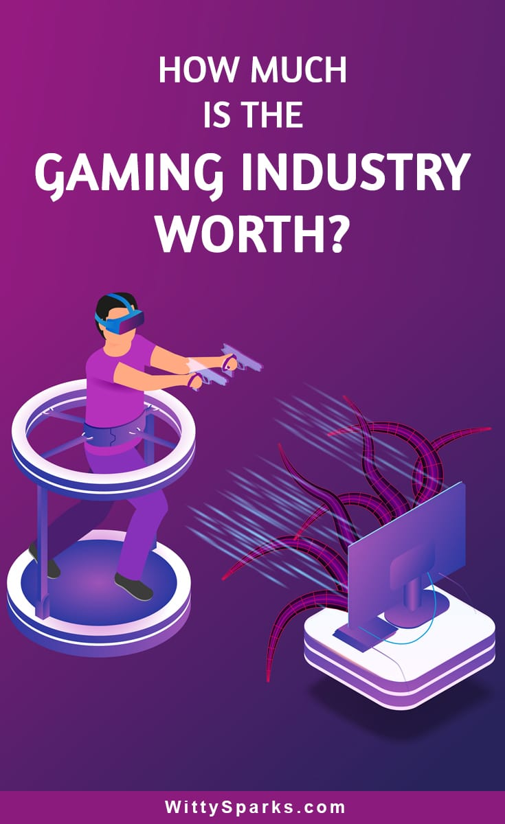 Gaming industry future-and worth