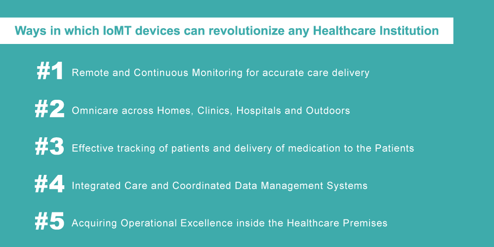 IoMT devices - Healthcare