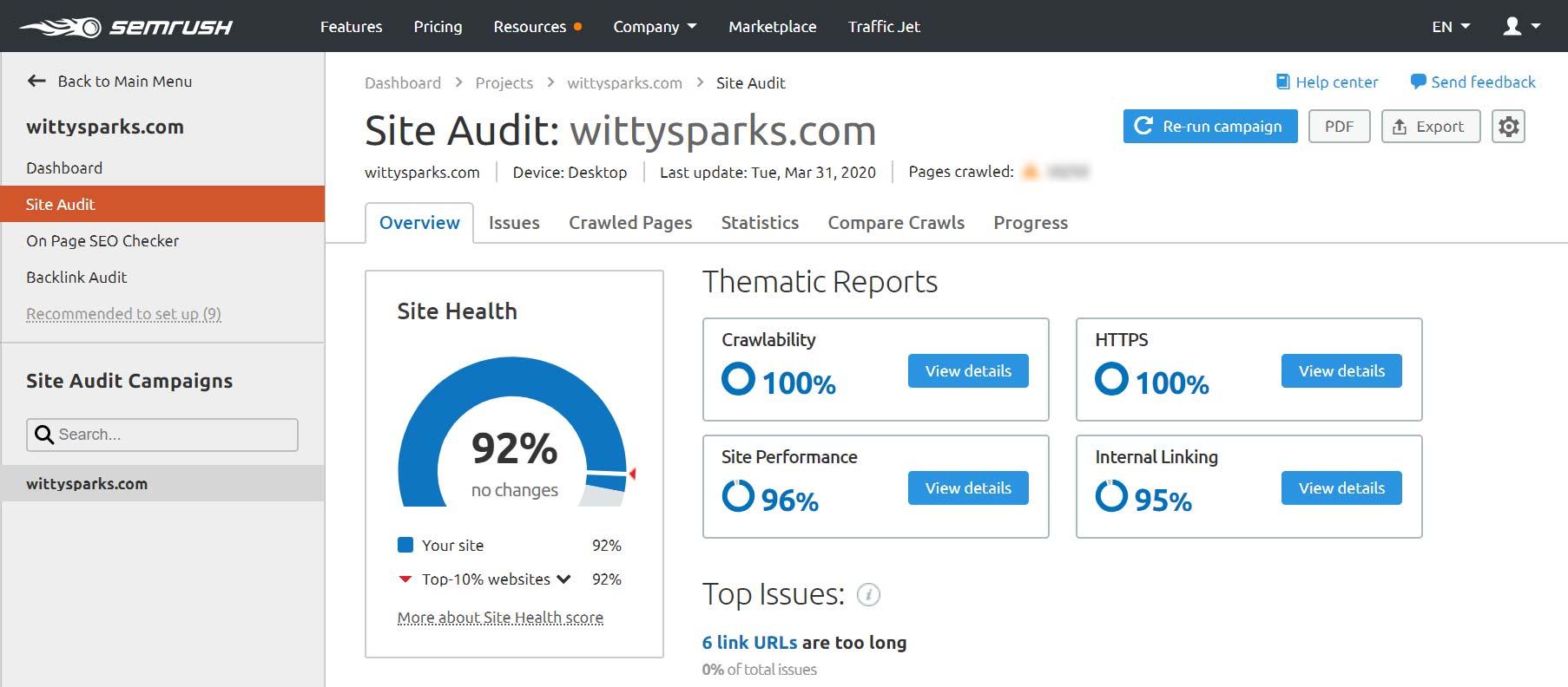 SEMrush - WittySparks site audit tool