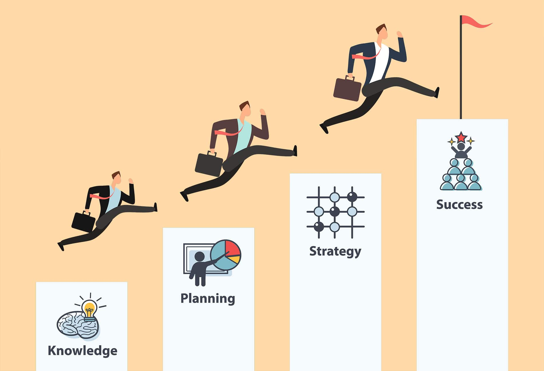 Business success strategy