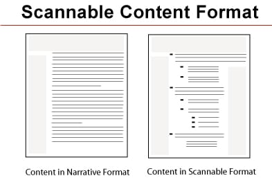 Make your content readable
