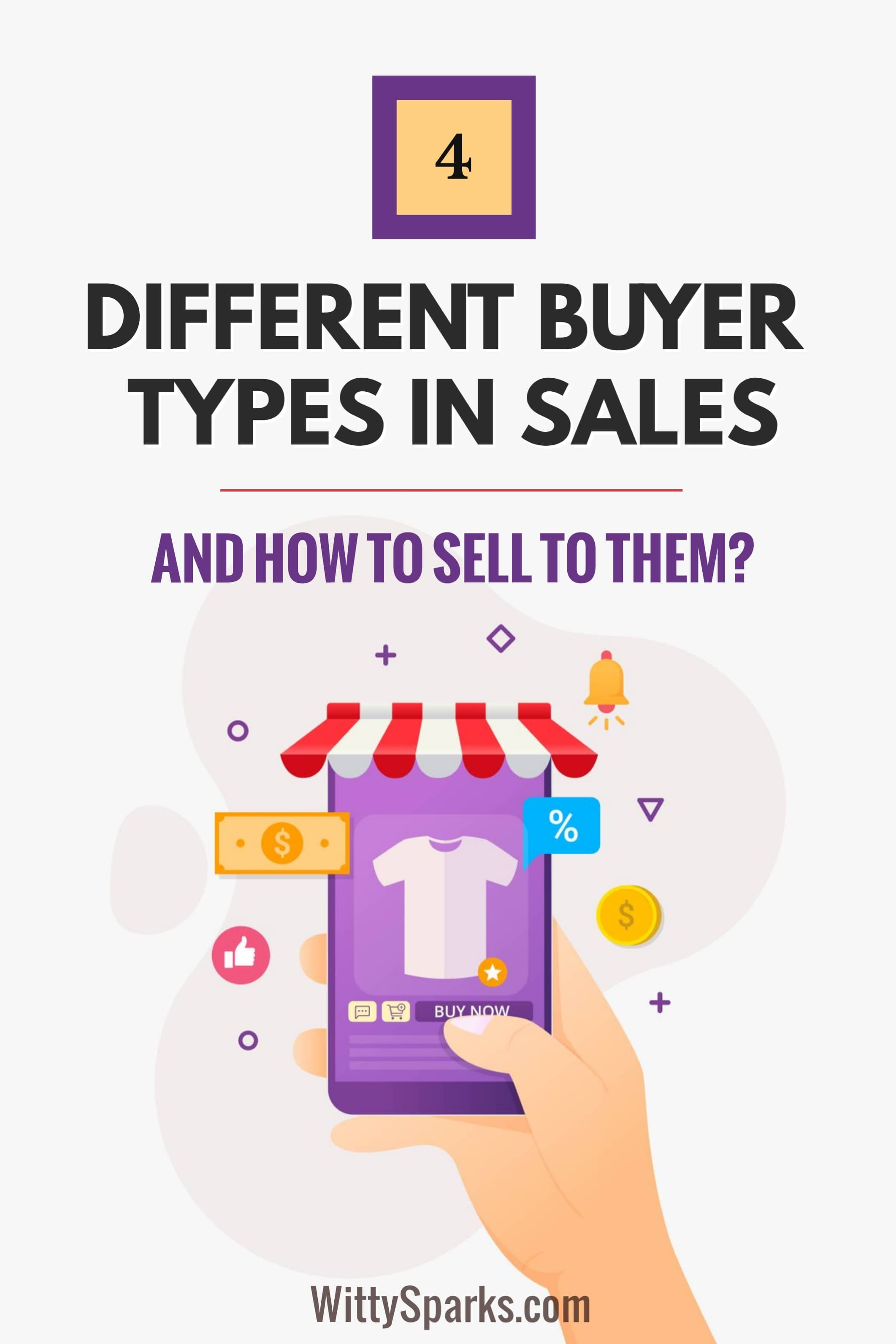 The 4 Different Buyer Types in Sales and how to Sell to them