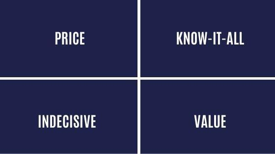 Price, know it all, indecisive and value
