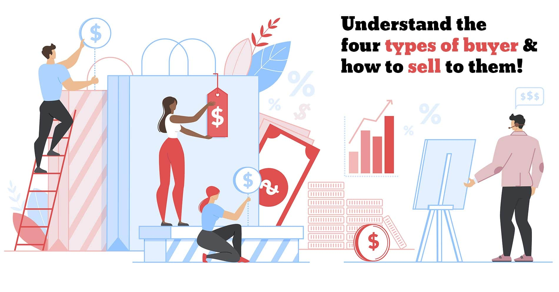 Understand the four types of buyer and how to sell to them