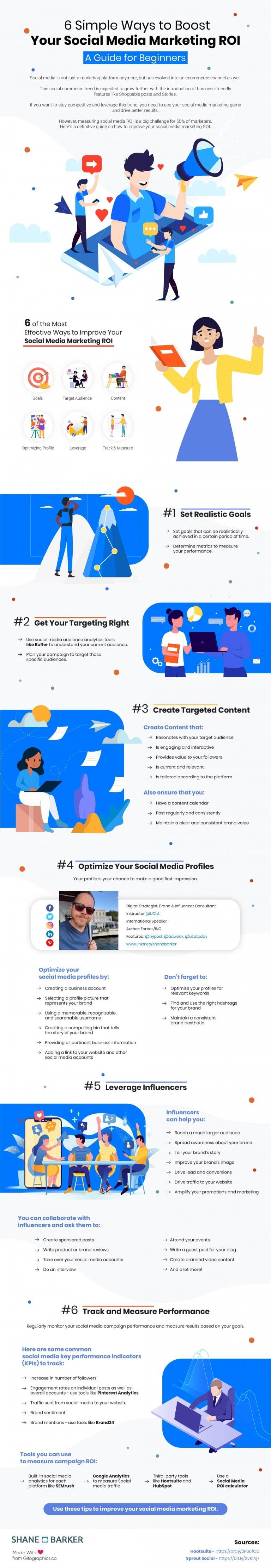 Ways to boost your social media marketing roi - Infographic