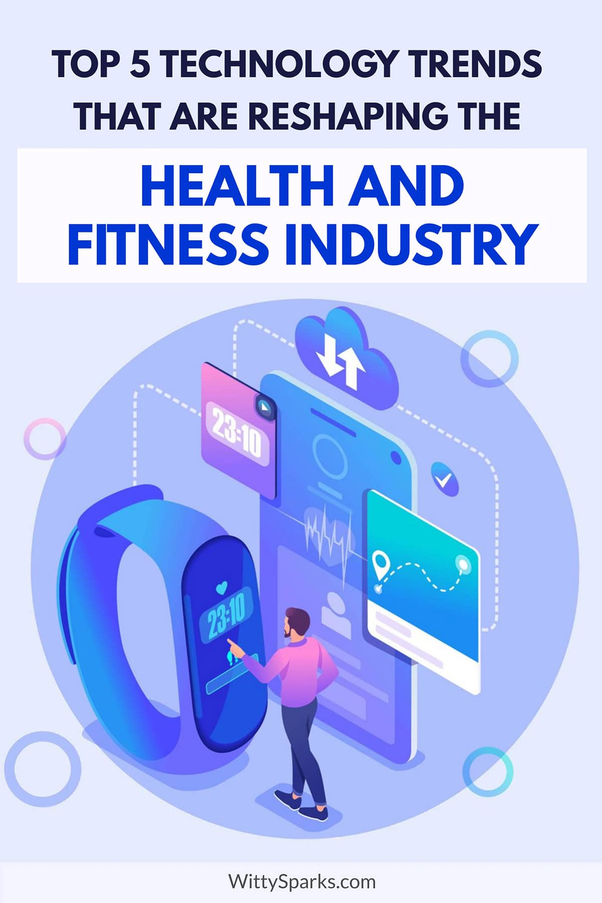 Advanced Technology Trends in Fitness Industry to Know