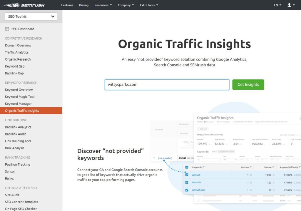Organic traffic insights - SEMrush
