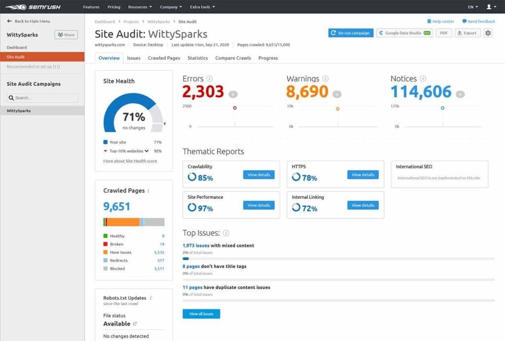 SEMrush Site Audit Tool Overview