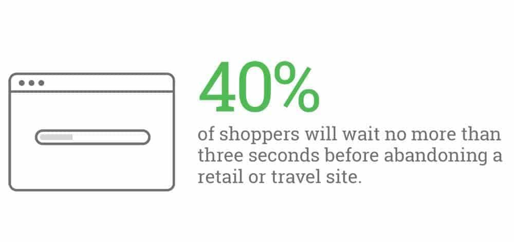 Shoppers wait no more than 3 seconds