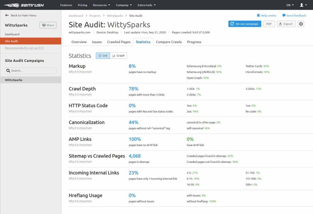 Statistics - Site Audit - SEMrush