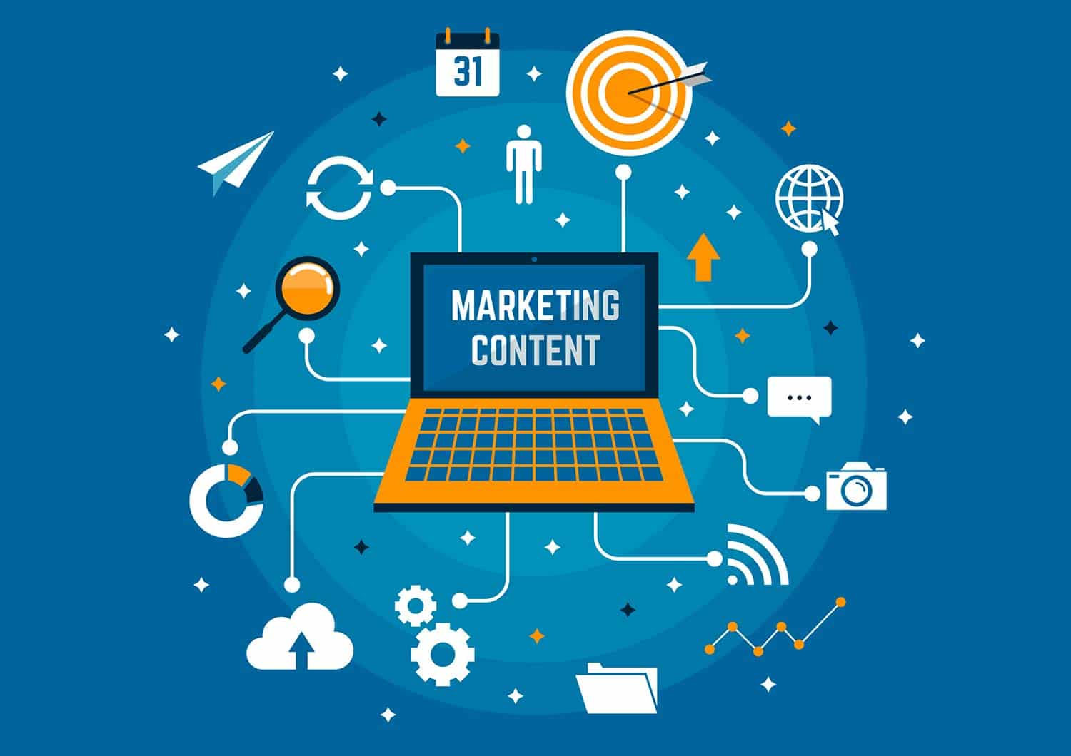 Types of content in your marketing strategy