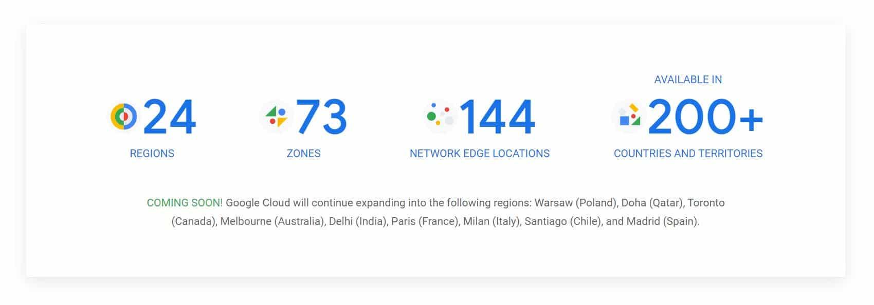Google cloud locations