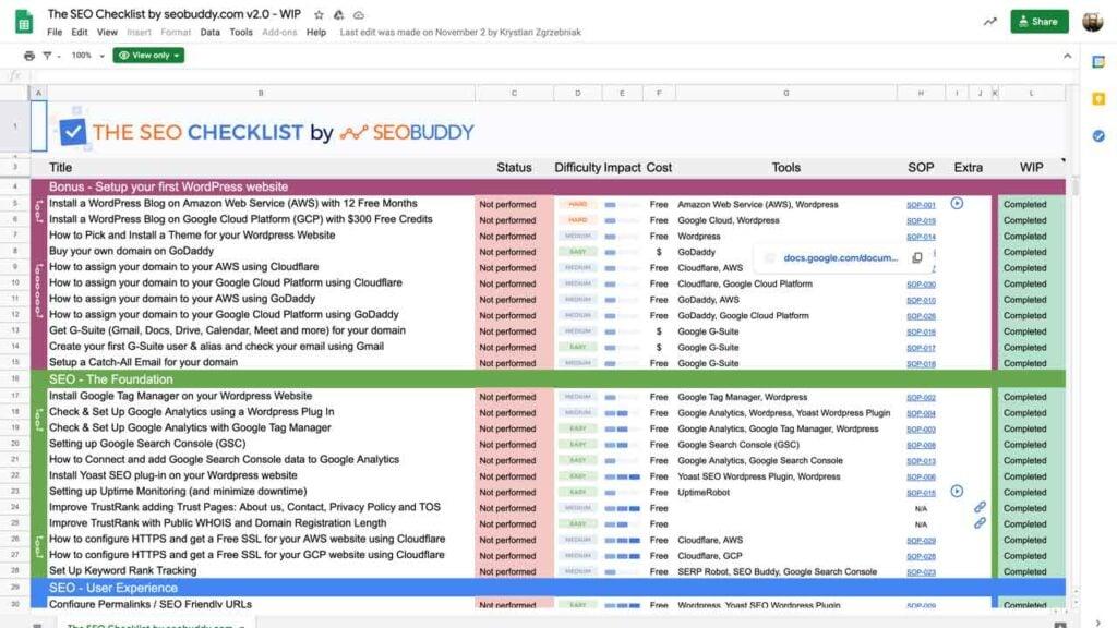 SEO checklist Google sheets