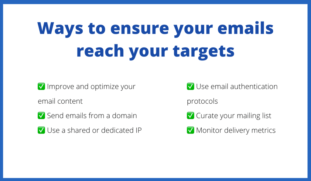 ensure emails reach your targets
