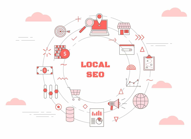 Local SEO Keyword Research