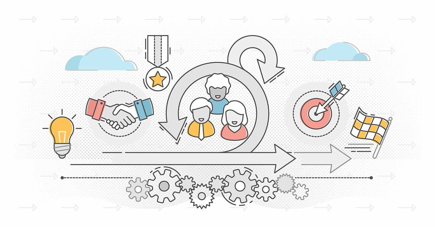 Use technology to be more agile