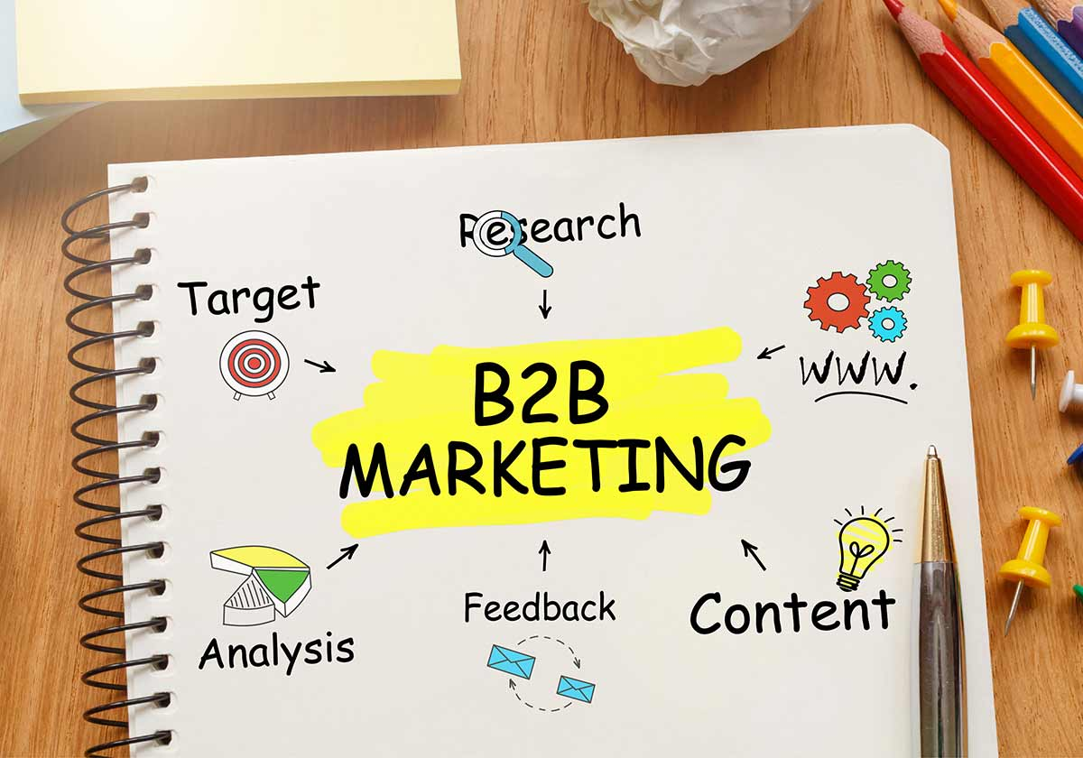 Everything You Need to Know About B2B Influencer Marketing