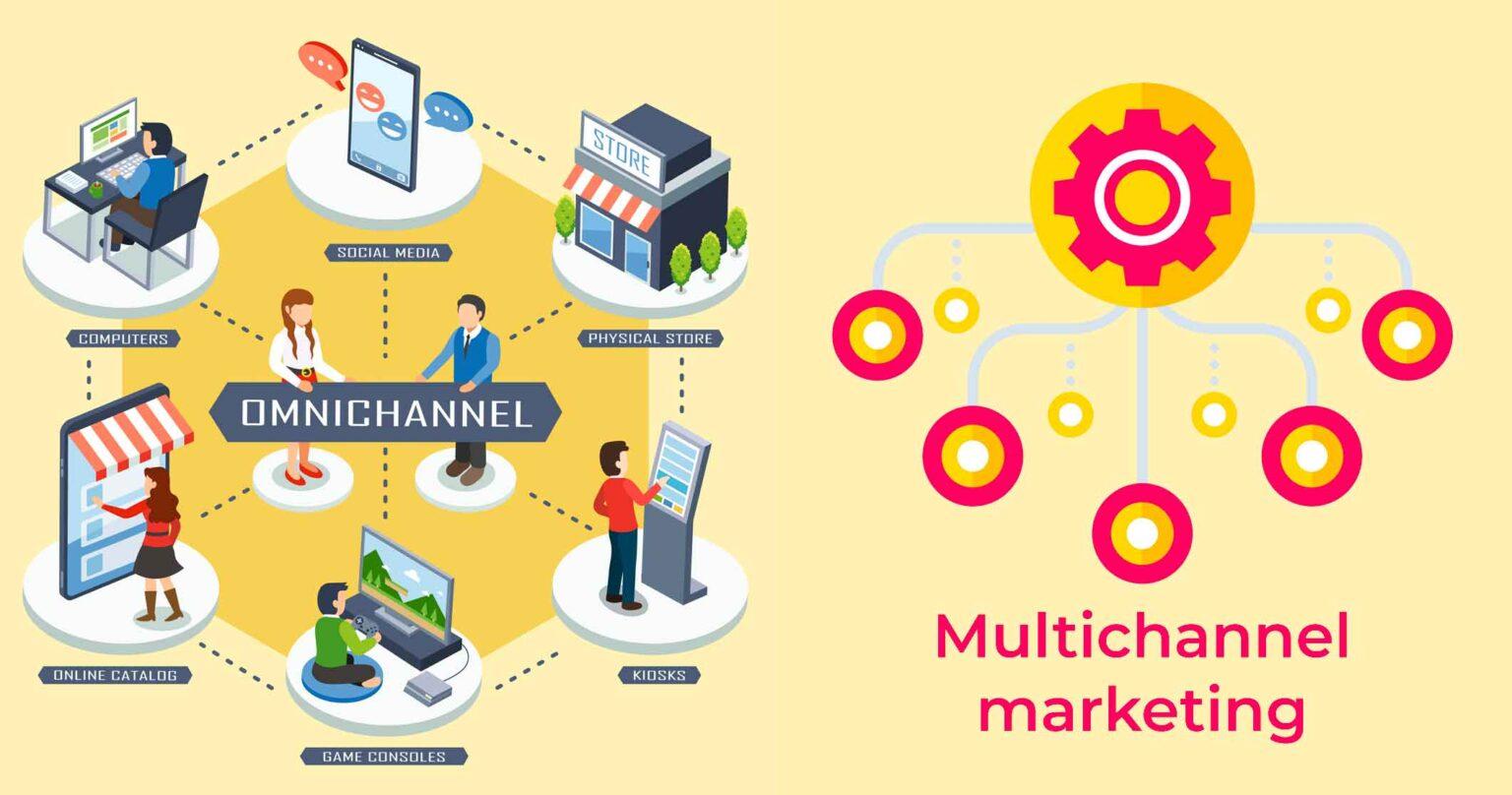 Omnichannel marketing and multichannel marketing
