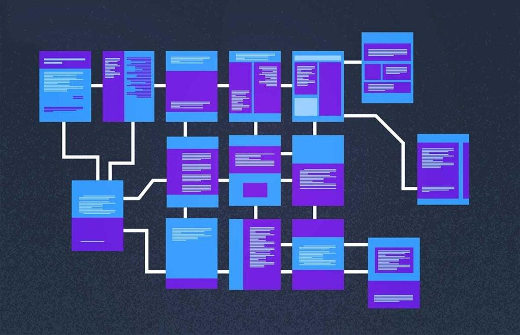 Sitemap - Information Architecture