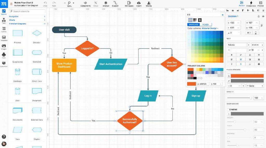 Moqups - flow charts